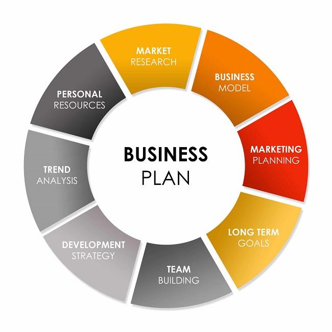 همه چیز درباره نوشتن بهترین طرح کسب و کار
