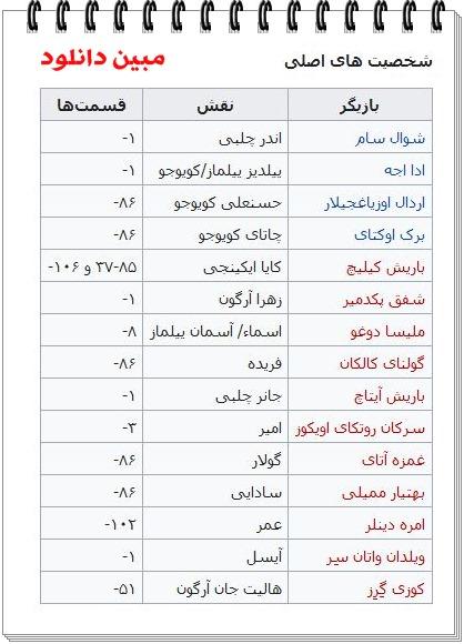 لیست بازیگران اصلی سریال سیب ممنوعه Yasak Elma