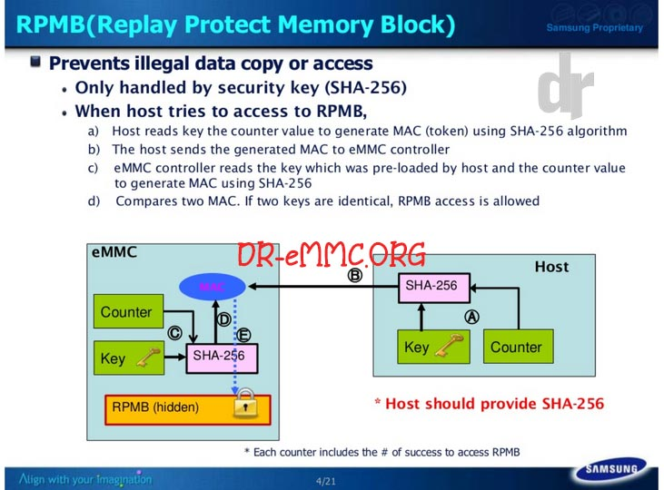 پارتیشن RPMB چیست ؟ بلوک محافظت شده RPMB در eMMC چیست ؟