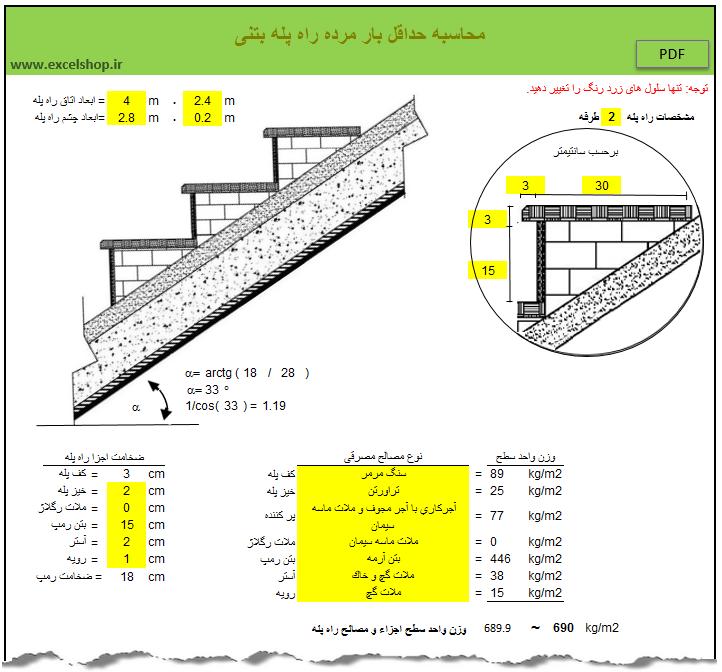 نمایی از محیط برنامه ، قسمت محاسبه حداقل بار مرده و زنده راه پله بتنی