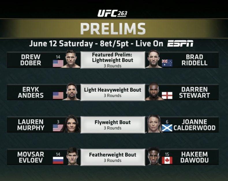 پیش نمایش  رویداد : UFC 263: Adesanya vs. Vettori 2