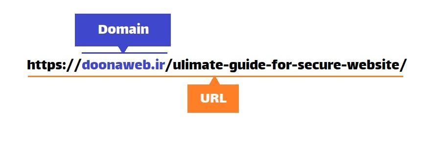بخش دامنه URL