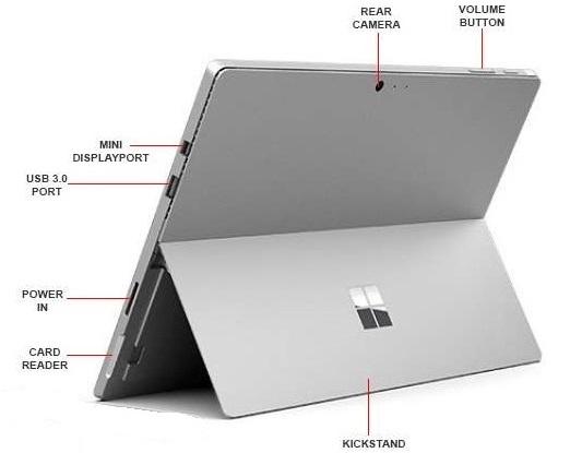تبلت استوک سرفیس پرو مایکروسافت Surface Pro 4 پردازنده i7
