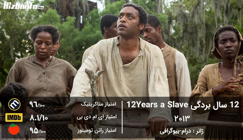 [تصویر:  12Years_a_Slave_movie.jpg]